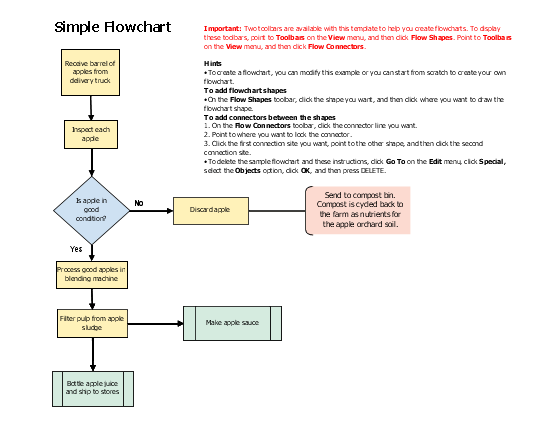 Flowchart (simple layout) free download