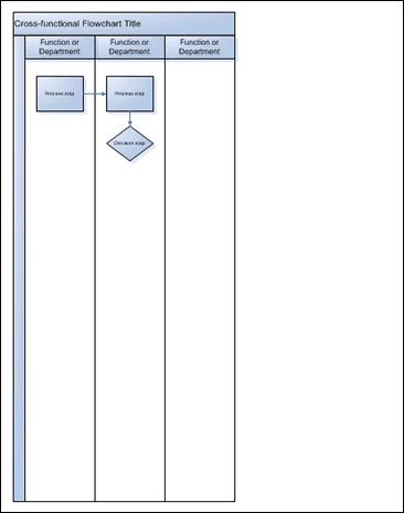 Cross-functional Flowchart (portrait, Metric)
