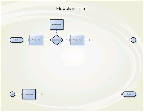 Large Single-page Flowchart (landscape, Metric)