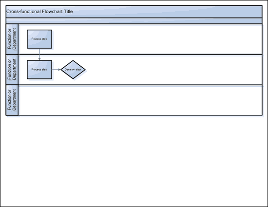 Cross-functional flowchart (landscape, U.S. units) free download