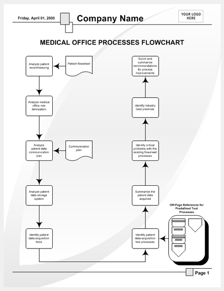 Medical Office Processes Flowchart Business Charts Templates