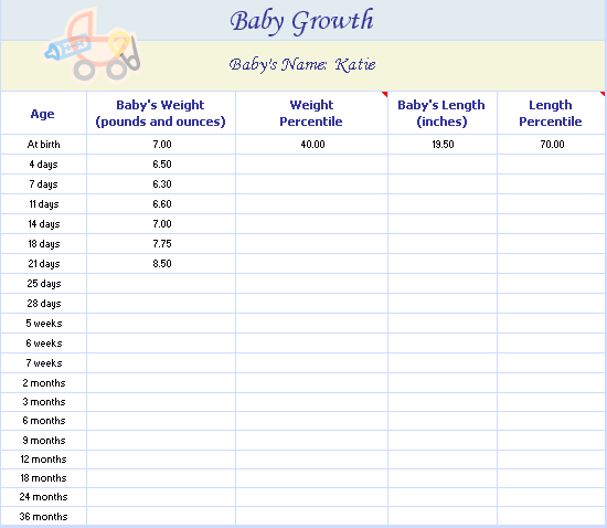 Superb Baby Growth Chart Templates Free Download