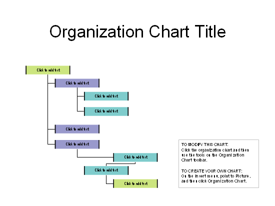 Right-hanging organization chart free download