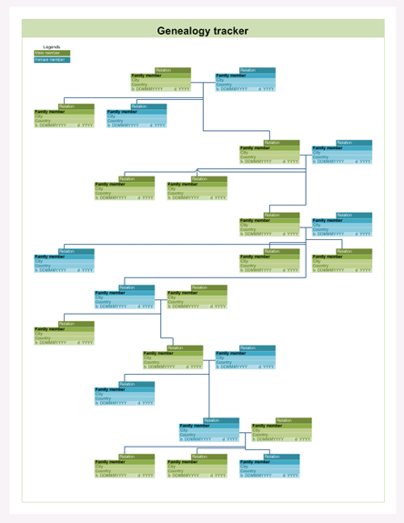 Family Tree Portrait Us Units Chart Templates