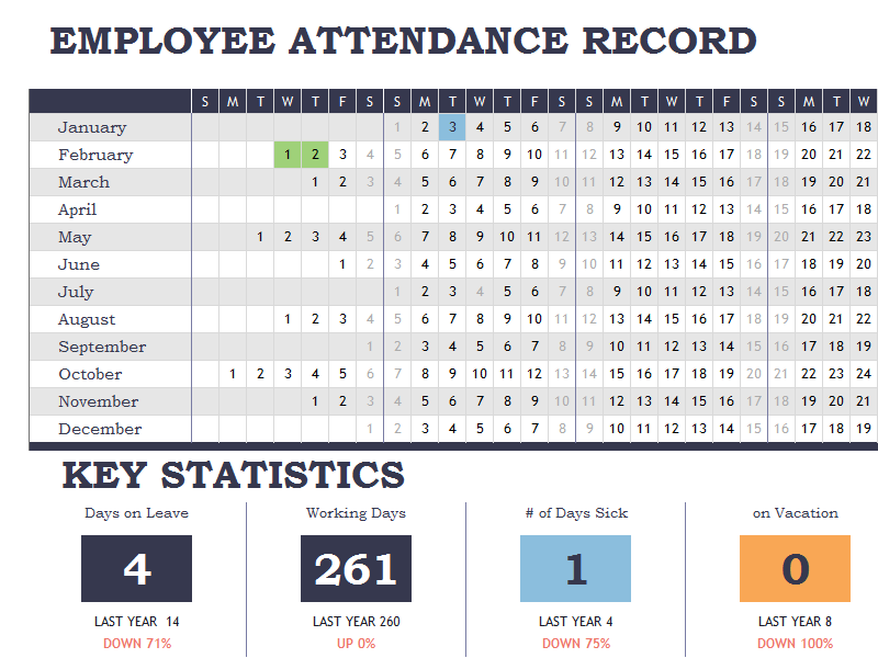Employee Attendance Tracker Excel Template free download