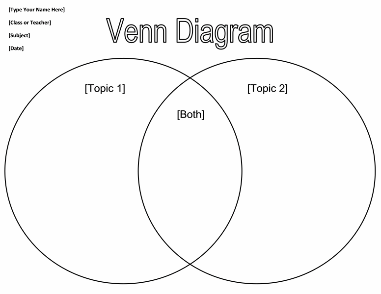 Editable Venn Diagram Template Venn Diagram Template Unmasa Dalha