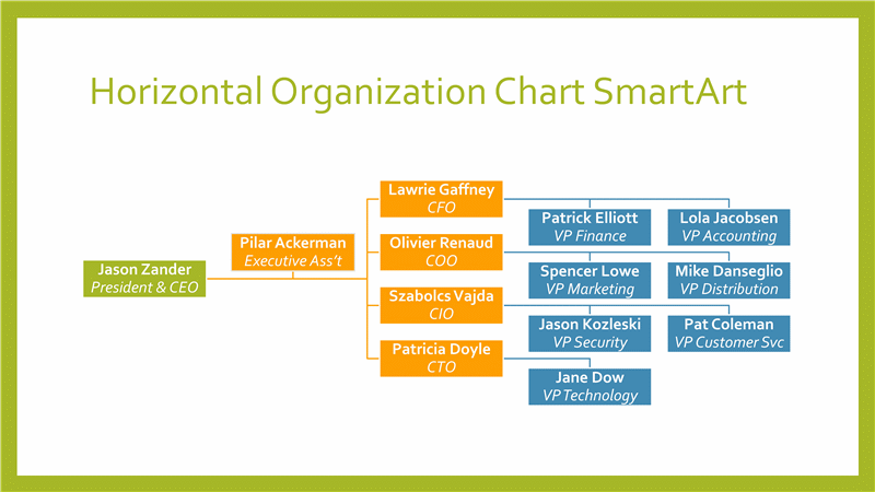 Powerpoint Green Horizontal Border Chart for Organization free download