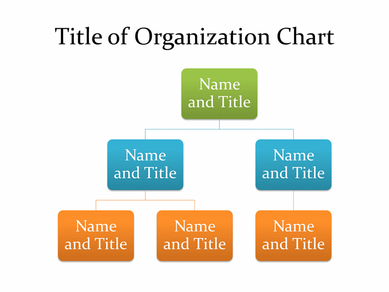 Basic Organizational Chart Template free download