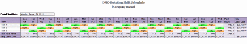 DNO rotating sift schedule free download