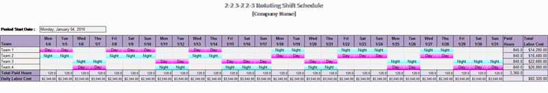 2-2 3-2 2-3 Rotating Shift Schedule