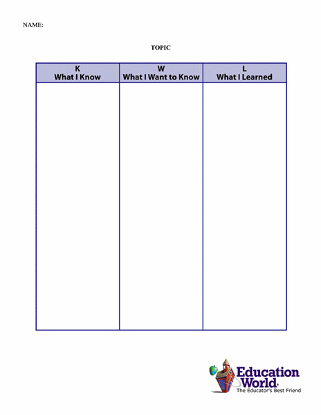 Kwl Chart: Education Graphic Organizer For Students