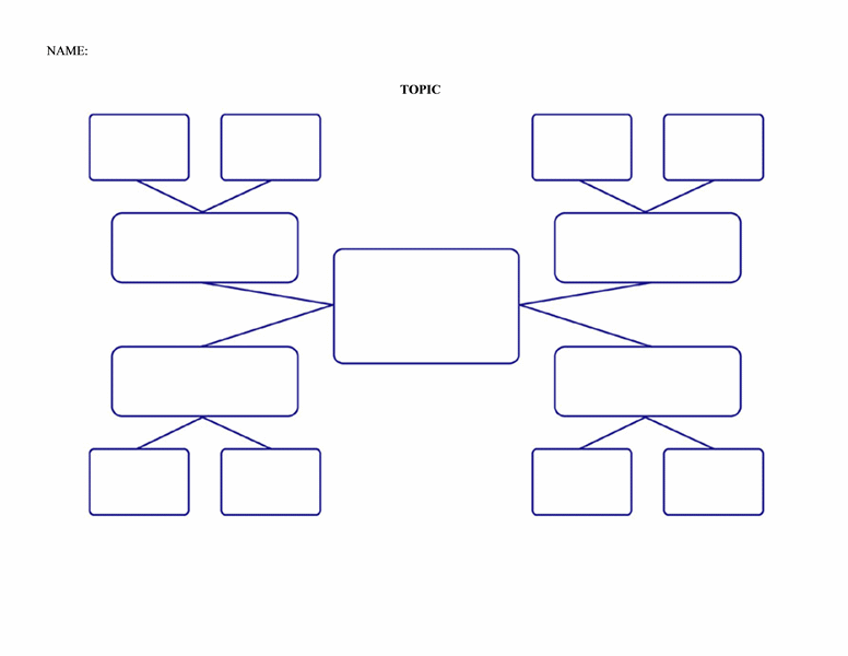 Concept map (elementary) free download