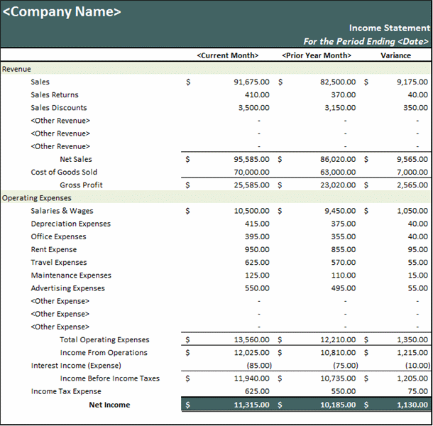 Prior Year Comparative Income Statement Templates Free Download  Income Statement Spreadsheet