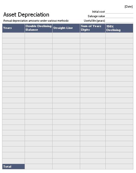 how to read a depreciation schedule