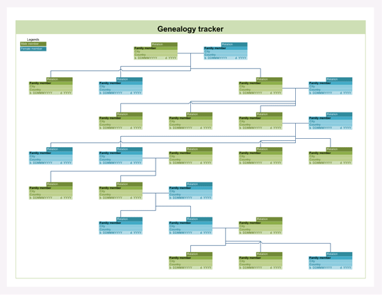 Family tree landscape u s units chart templates for Employee tree template