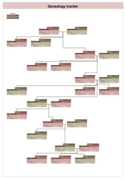 Family Tree (portrait, Metric Units)