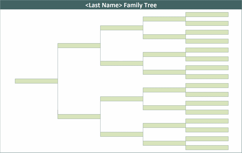 Family tree chart templates for Employee tree template