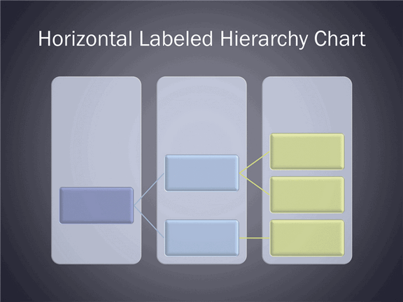 Horizontal Labeled Hierarchy Chart