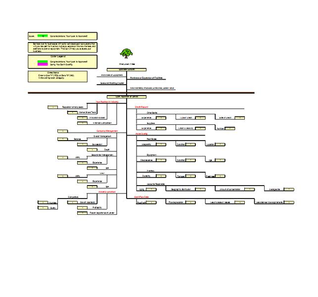 Loan Tree