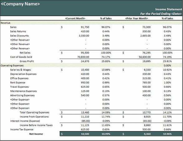 percent of sales income statement statements templates