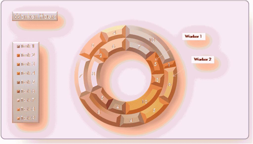 02 21st Century Donut Chart