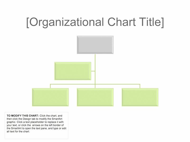 02 Business Organizational Chart