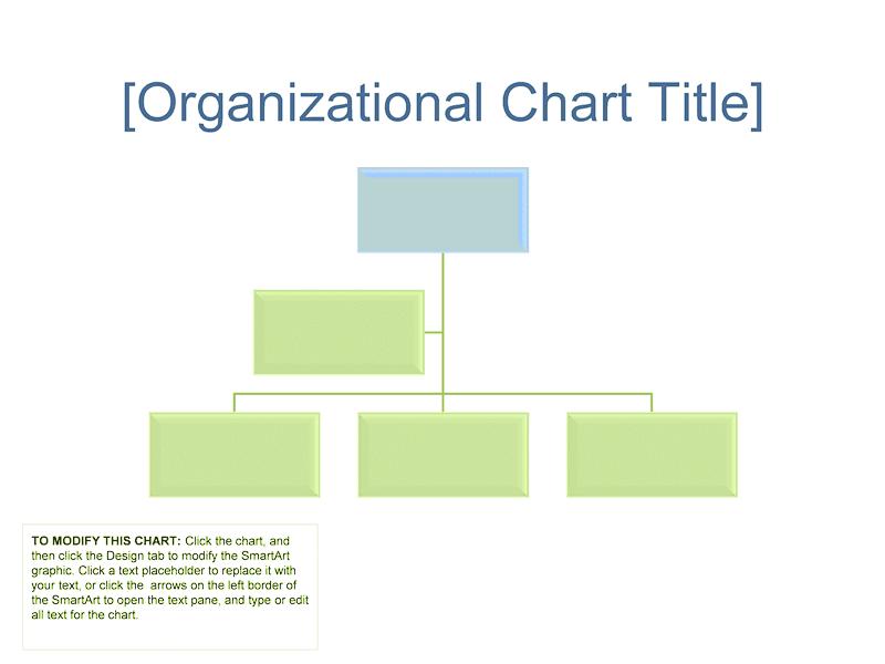 03 Business Organizational Chart
