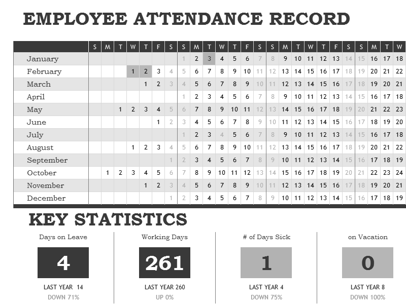 Download 01 Employee Attendance Tracker Excel Template