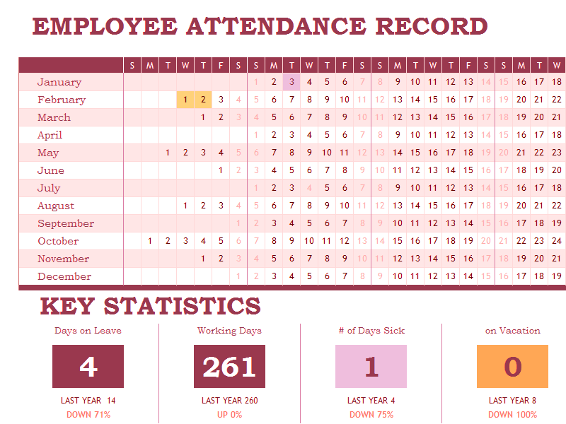 Download 02 Employee Attendance Tracker Excel Template