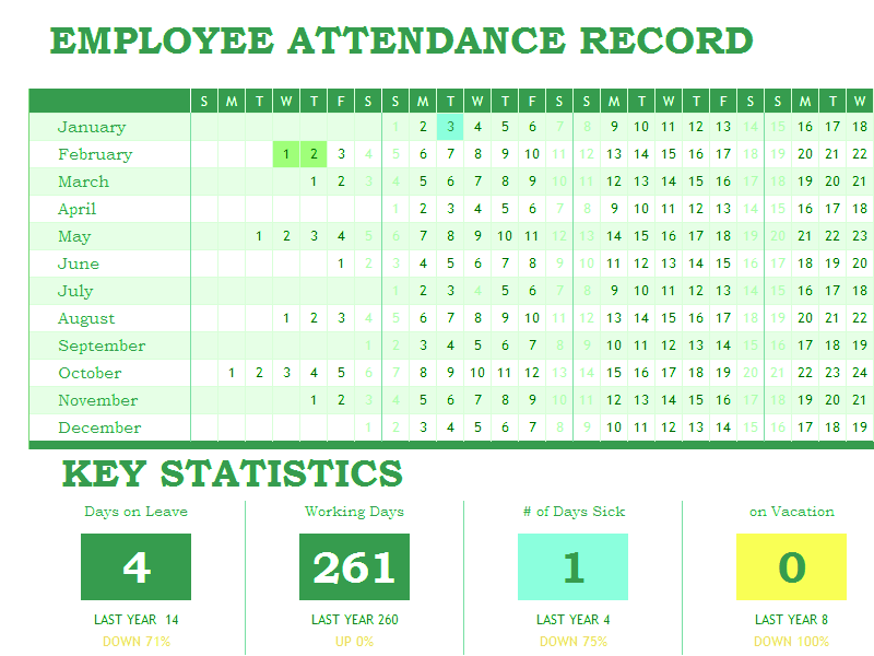 Download 03 Employee Attendance Tracker Excel Template