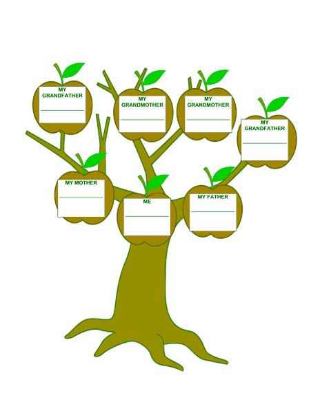 03 Family Tree (3 Generations)
