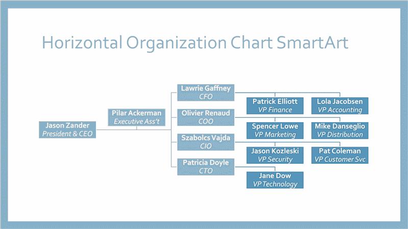 01 Powerpoint Green Horizontal Border Chart For Organization