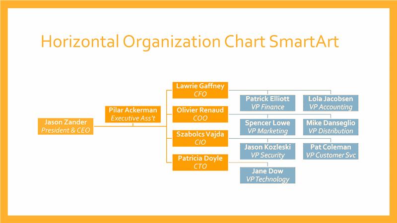 02 Powerpoint Green Horizontal Border Chart For Organization