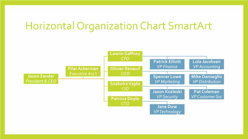03 Powerpoint Green Horizontal Border Chart For Organization