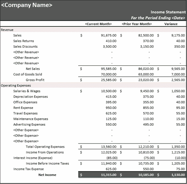Profit And Loss Statement Template Free Download Profit and Loss – Year to Date Profit and Loss Statement Template