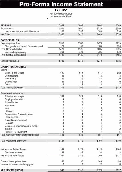 Doc735967 Profit and Loss Statement Template Free Download – Profit and Loss Free Template