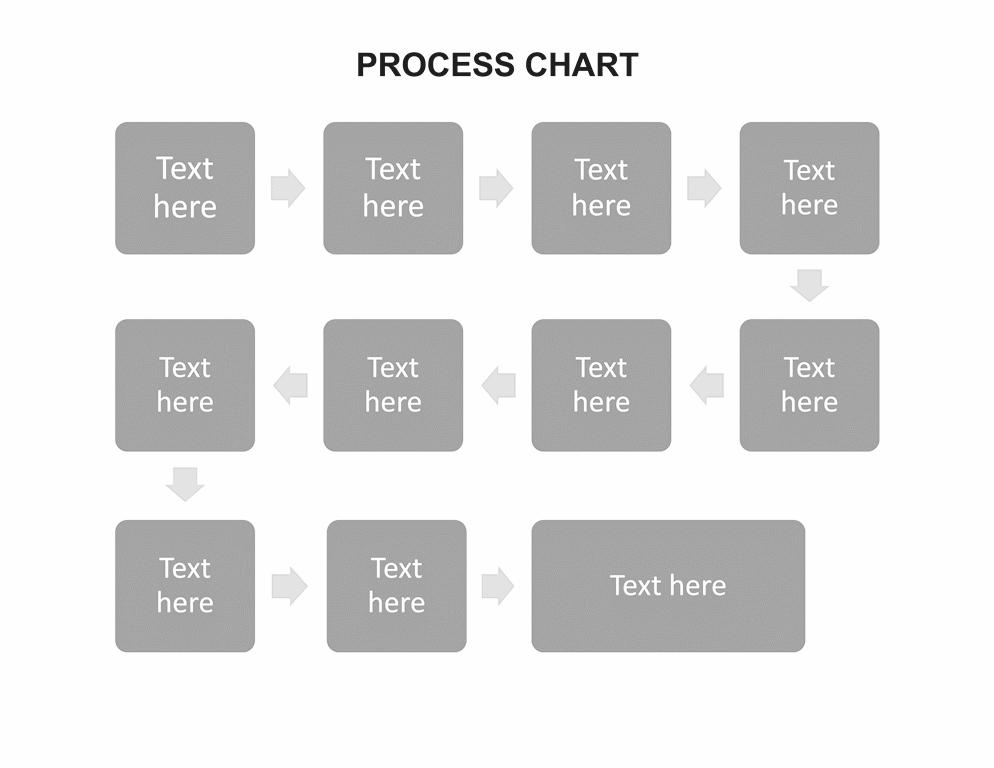 02 Process Chart