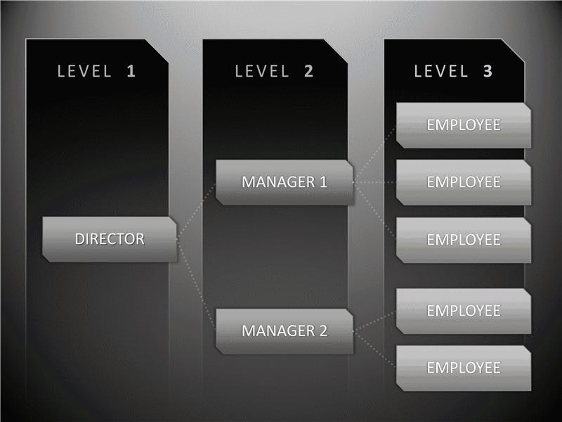 01 Professional Animated Organization Chart In Horizontal